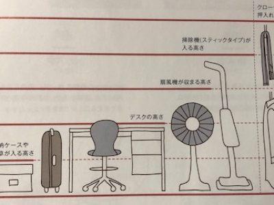 LIXIL、新収納を近藤典子さんと開発